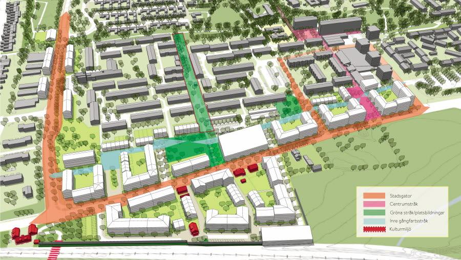 Karta som beskriver hur Nöbbelöv kan utvecklas. Markeringar som visar var det kan byggas nya hus och stråk för trafik och grönska.